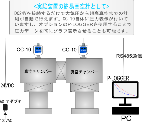 CC-10 Example4.png